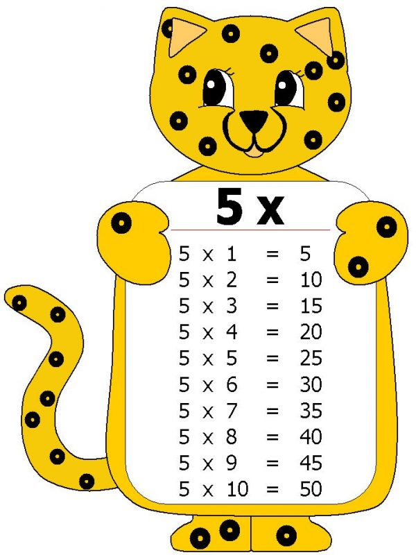 tabla-multiplicar-del-tigre-5