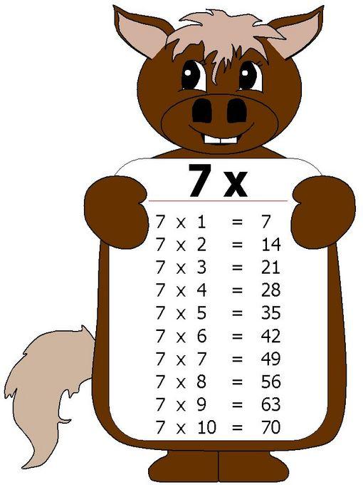 ficha-tabla-multiplicar-del-7-burro-unaprofe