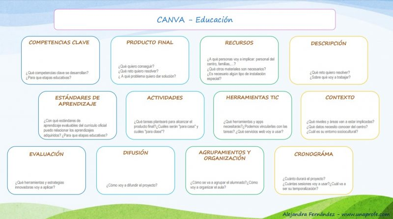 Canva for education
