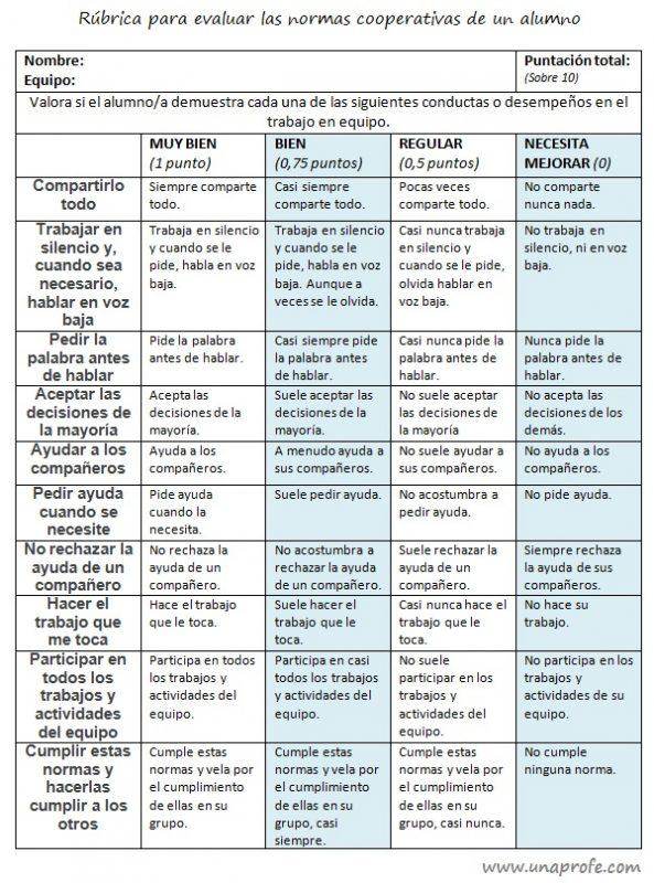 rubirca-para-evaluar-las-normas_unaprofe